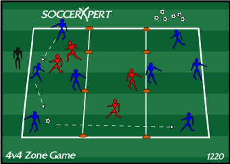 fun soccer drill, passing, possession, receiving, young