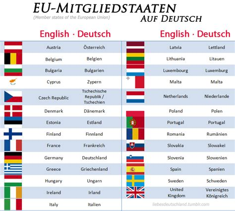 #LearnGerman: Member states of the European Union auf