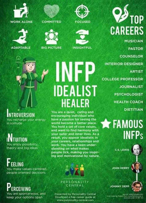 Pin by Lily Faron on Interaction and Inner Action   Infp