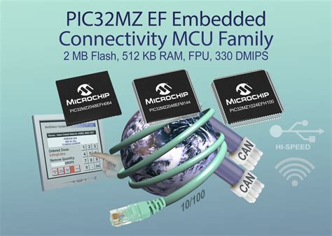 Microchip Expands High-Performance 32-bit MCU Family With