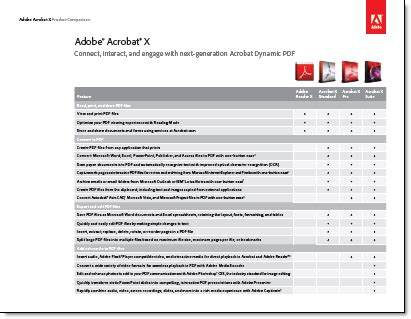 What's the difference between Acrobat 8, 9 and X?